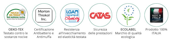 Dormirelax distributes Medical product - Certificazioni